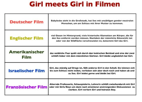 Girl meets Girl – In Filmen