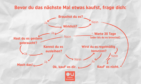 """Grafik """"Brauchst Du's wirklich"""" von Original Unverpackt"""